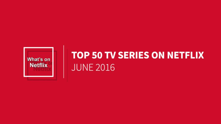 Best comedy tv shows netflix streaming - Contour plot rosenbrock