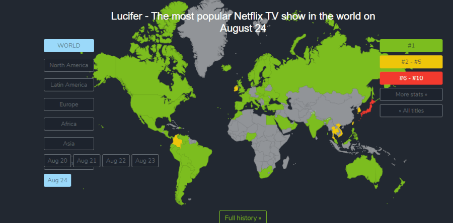 flixpatrol lucifer trending country
