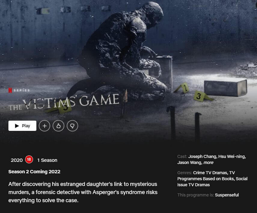 renewal notice the victims game netflix season 2