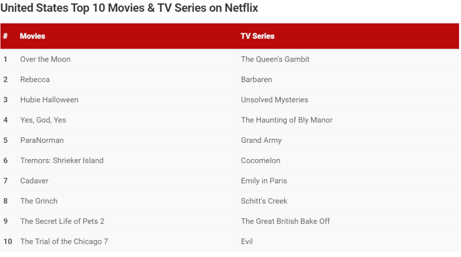 bárbaros temporada 2 netflix tv top 10