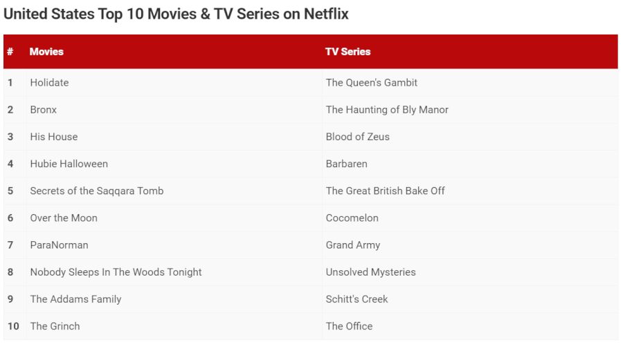 blood of zeus season 2 netflix renewal status and release date popular list