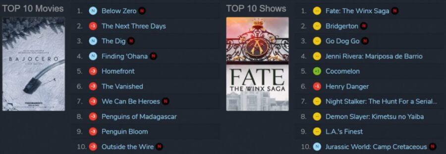 fate the winx saga season 2 everything we know so far top ten january 30th