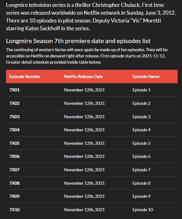 Calendario de lanzamiento falso de la temporada 7 de Longmire